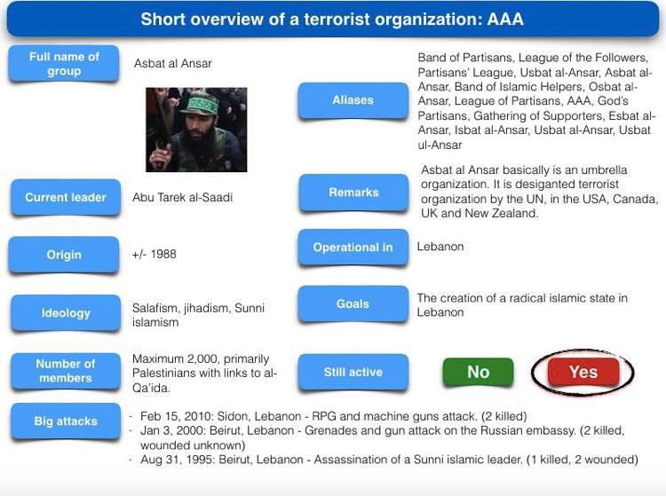 Terrorism Telegram Newsline – March 25 – Terror Events